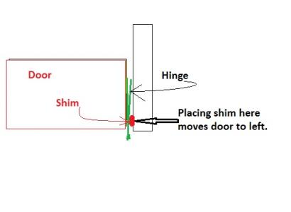 Drawing-Move door to left.