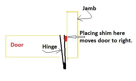 Drawing-Move door to right.